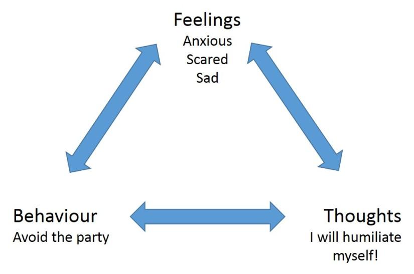 feeling2